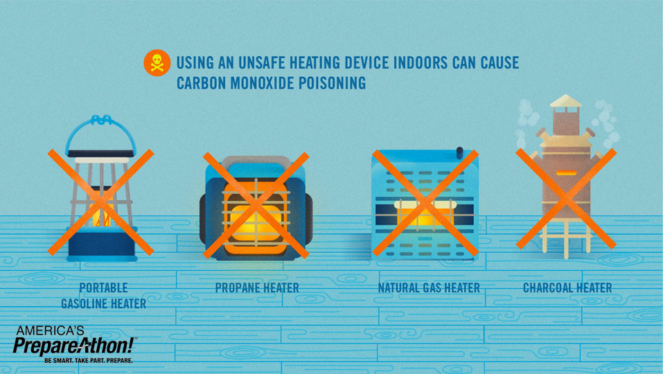 Be careful trying to stay warm this winter. Using unsafe heating devices indoors can cause CO poisoning!