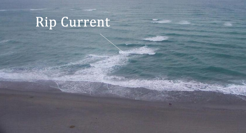 Rip current Example 4