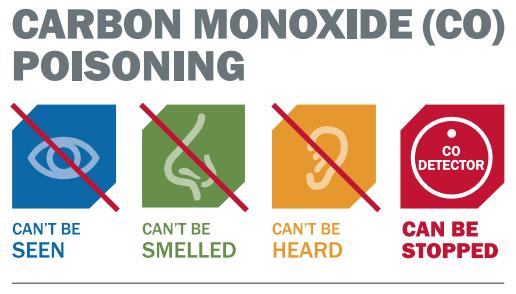 Carbon Monoxide Poisoning Image