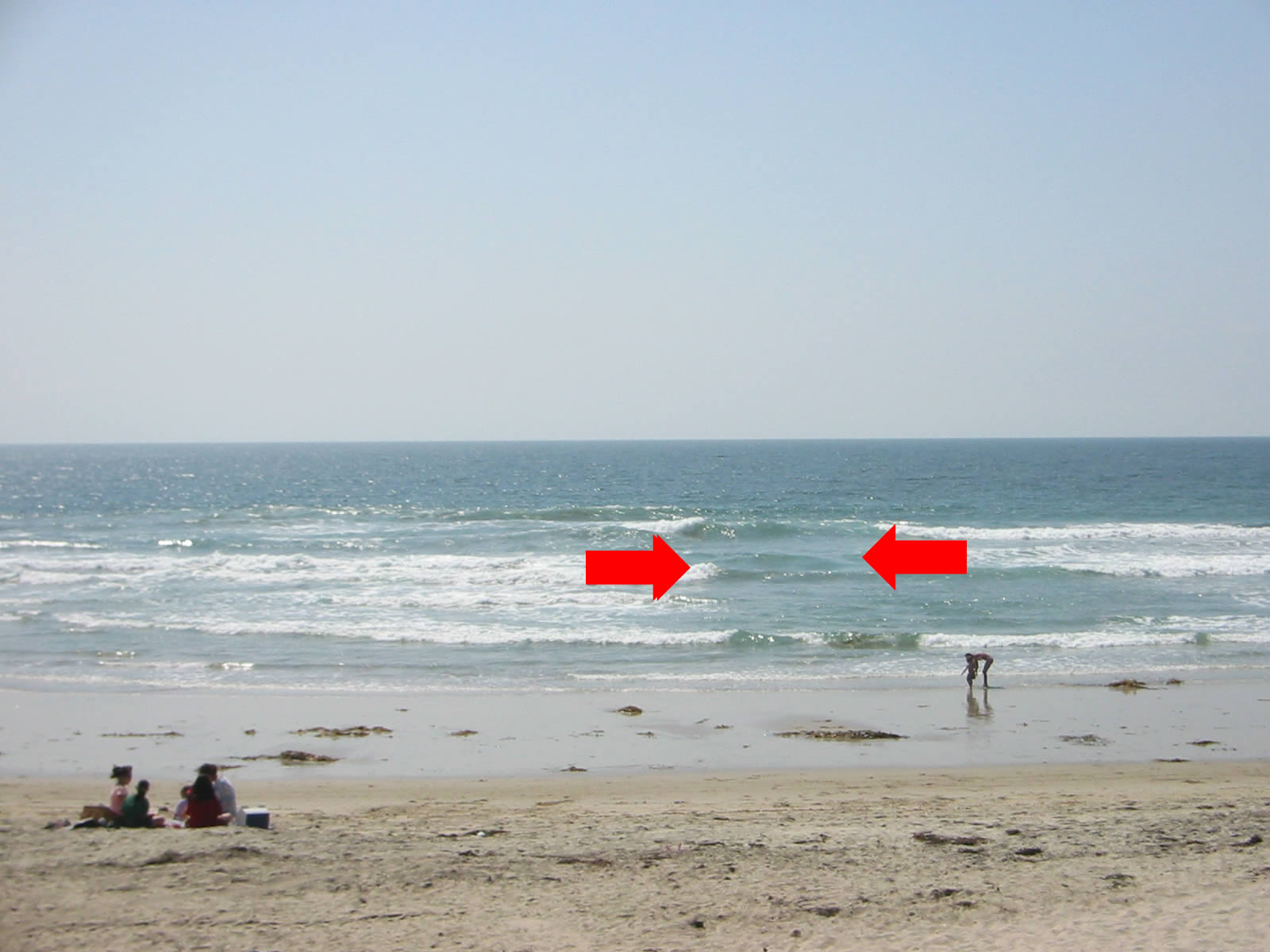 Rip current Example 1