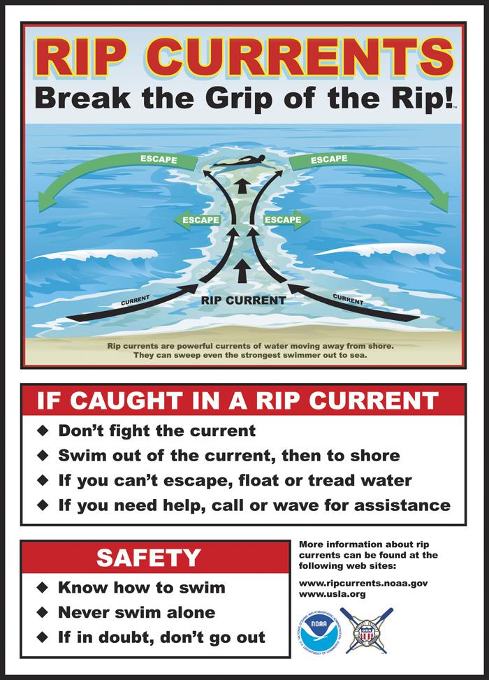 Rip current awareness