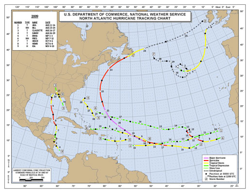 2009 Named Hurricane Tracks